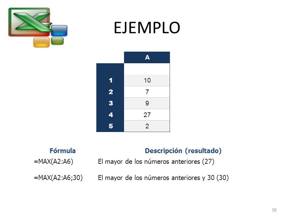 EJEMPLO A Datos 1 10 2 7 3 9 4 27 5 2 FórmulaDescripción (resultado) =MAX(A2:A6)El mayor de los números anteriores (27) =MAX(A2:A6;30)El mayor de los