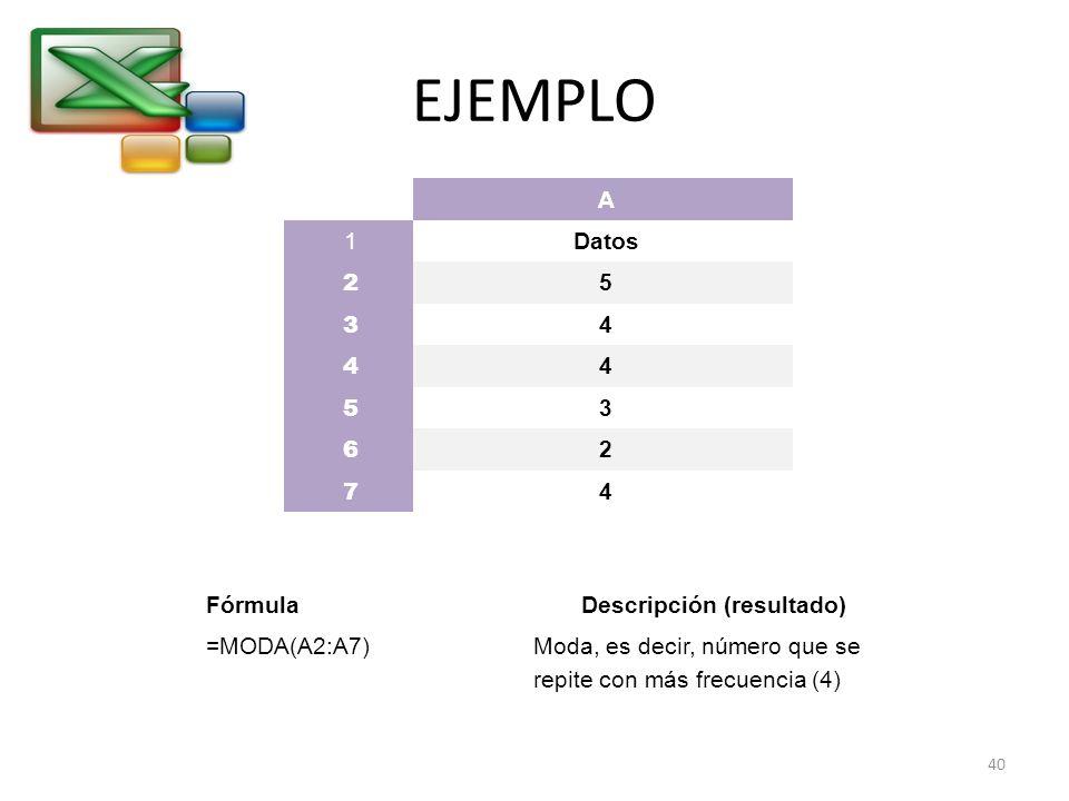 EJEMPLO A 1Datos 2 5 3 4 4 4 5 3 6 2 7 4 FórmulaDescripción (resultado) =MODA(A2:A7)Moda, es decir, número que se repite con más frecuencia (4) 40
