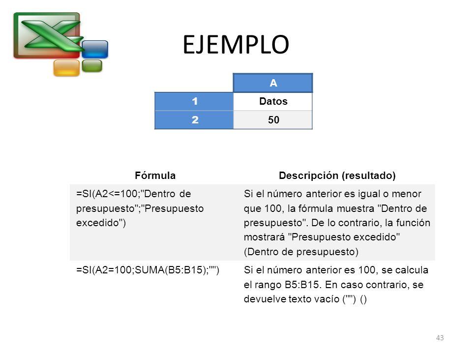 EJEMPLO A 1 Datos 2 50 FórmulaDescripción (resultado) =SI(A2<=100;