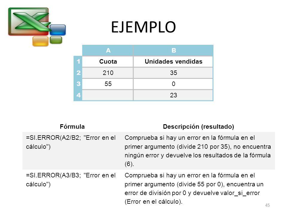 EJEMPLO AB 1 CuotaUnidades vendidas 2 21035 3 550 4 23 FórmulaDescripción (resultado) =SI.ERROR(A2/B2;