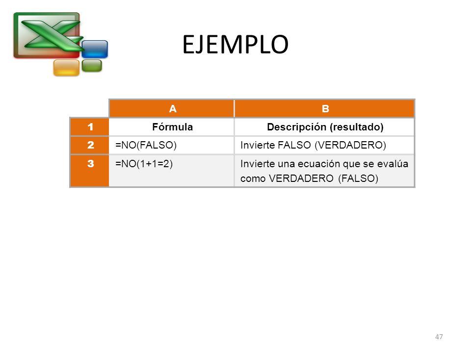 EJEMPLO AB 1 FórmulaDescripción (resultado) 2 =NO(FALSO)Invierte FALSO (VERDADERO) 3 =NO(1+1=2)Invierte una ecuación que se evalúa como VERDADERO (FAL