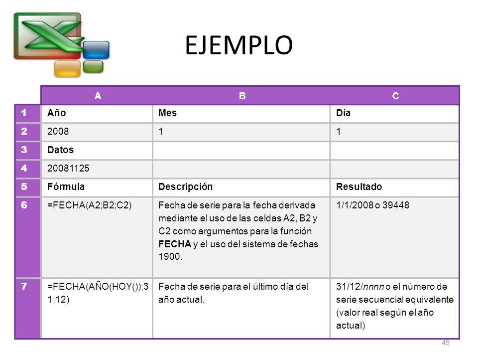 EJEMPLO ABC 1 AñoMesDía 2 200811 3 Datos 4 20081125 5 FórmulaDescripciónResultado 6 =FECHA(A2;B2;C2) Fecha de serie para la fecha derivada mediante el