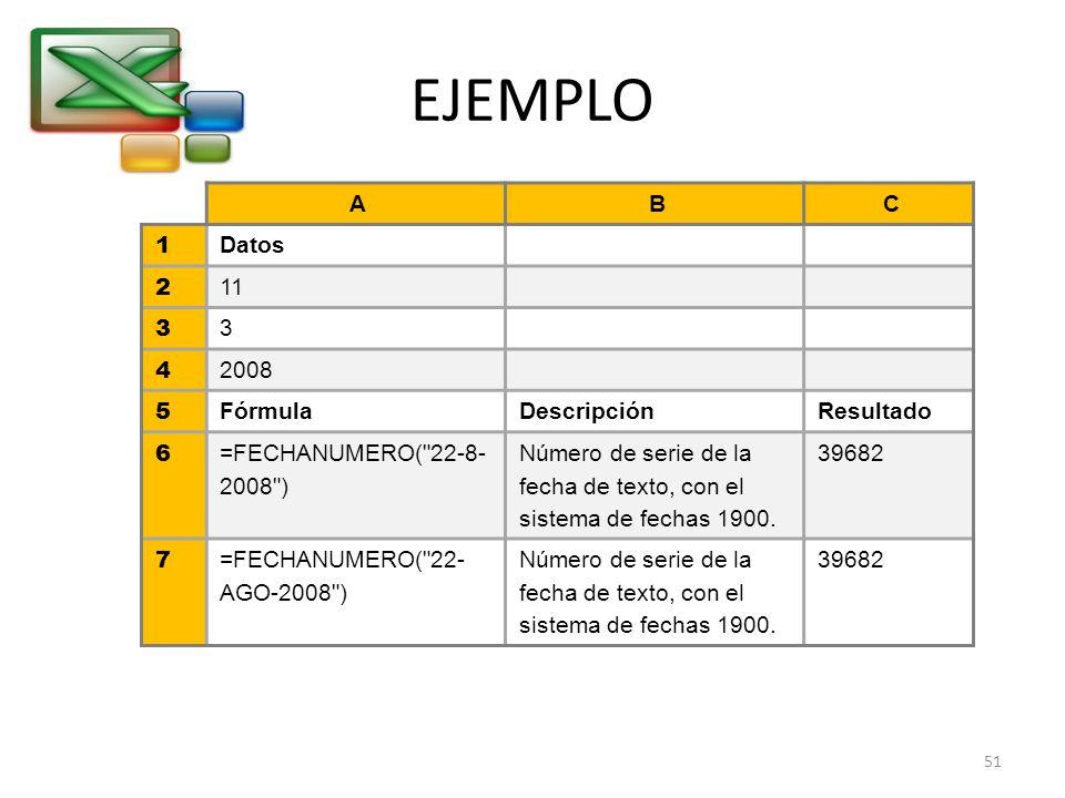 EJEMPLO ABC 1 Datos 2 11 3 3 4 2008 5 FórmulaDescripciónResultado 6 =FECHANUMERO(