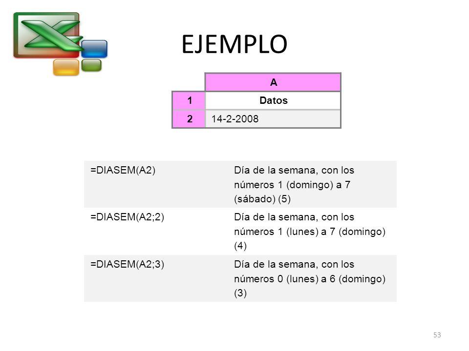 EJEMPLO A 1Datos 214-2-2008 FórmulaDescripción (resultado) =DIASEM(A2) Día de la semana, con los números 1 (domingo) a 7 (sábado) (5) =DIASEM(A2;2) Dí
