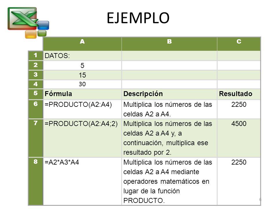 EJEMPLO ABC 1 DATOS: 2 5 3 15 4 30 5 FórmulaDescripciónResultado 6 =PRODUCTO(A2:A4) Multiplica los números de las celdas A2 a A4. 2250 7 =PRODUCTO(A2: