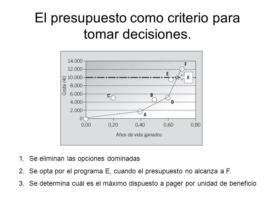 El presupuesto como criterio para tomar decisiones. 1.Se eliminan las opciones dominadas 2.Se opta por el programa E, cuando el presupuesto no alcanza