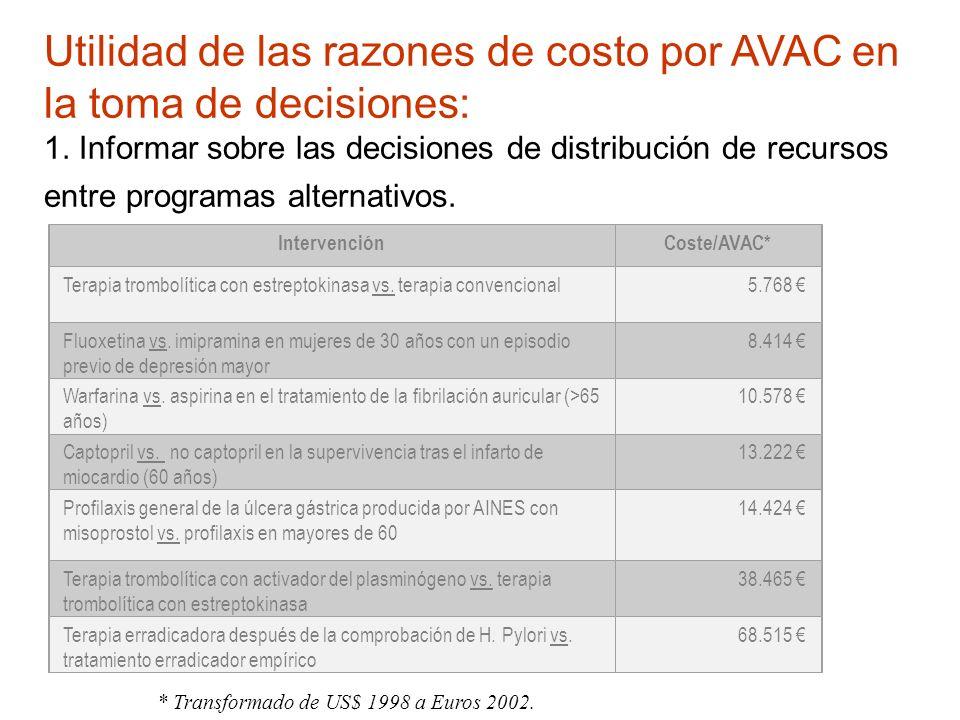 Utilidad de las razones de costo por AVAC en la toma de decisiones: 1. Informar sobre las decisiones de distribución de recursos entre programas alter