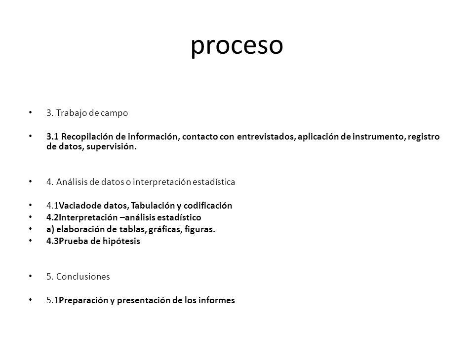 proceso 3. Trabajo de campo 3.1 Recopilación de información, contacto con entrevistados, aplicación de instrumento, registro de datos, supervisión. 4.
