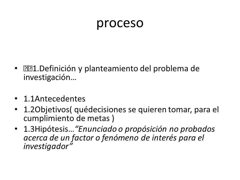 proceso 1.Definición y planteamiento del problema de investigación… 1.1Antecedentes 1.2Objetivos( quédecisiones se quieren tomar, para el cumplimiento