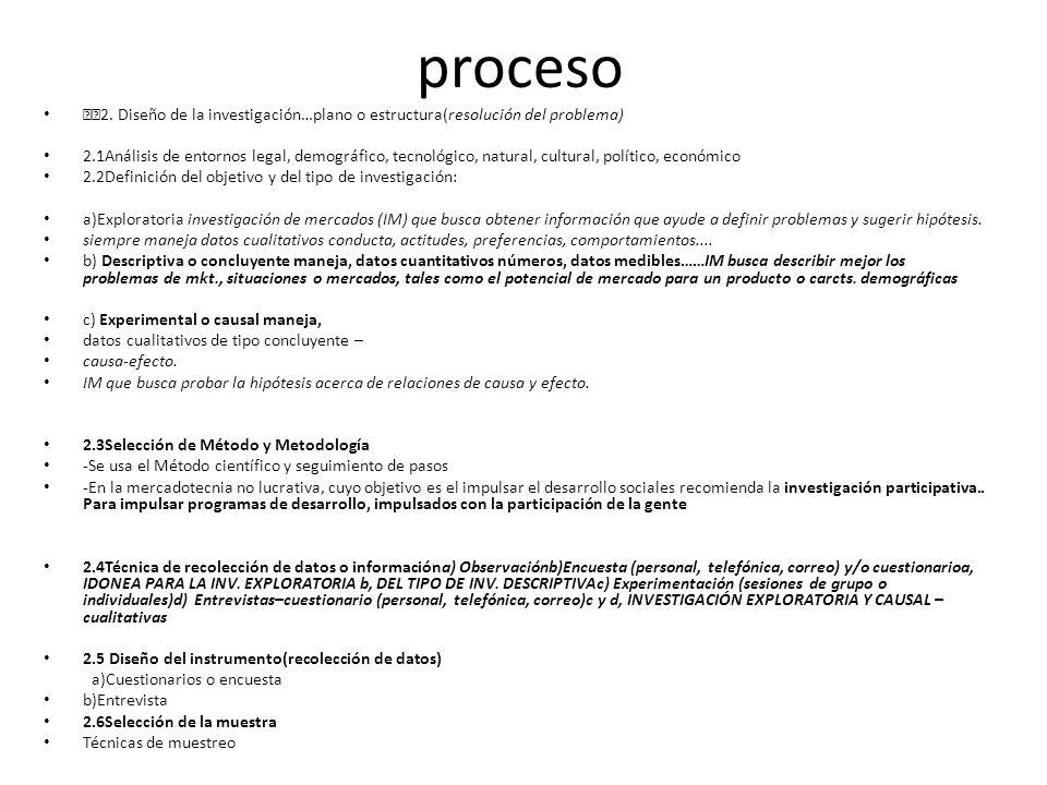 proceso 2. Diseño de la investigación…plano o estructura(resolución del problema) 2.1Análisis de entornos legal, demográfico, tecnológico, natural, cu
