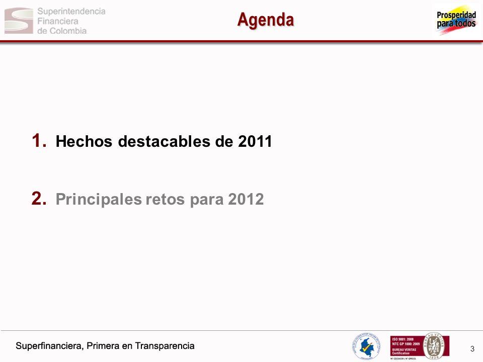 4 Hechos destacables de 2011 1.Crecimiento de la cartera.