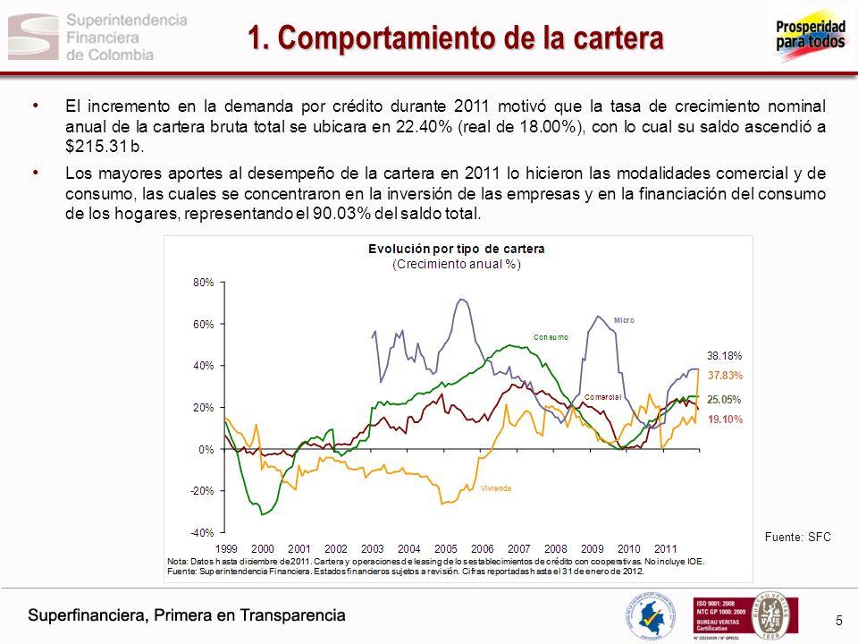 Riesgo de mercado Monitoreo de los portafolios de inversiones e instrumentos financieros derivados en el marco de la crisis de deuda europea y la potencial contracción económica mundial verificando que no haya efectos directos o de transmisión sobre su valoración.