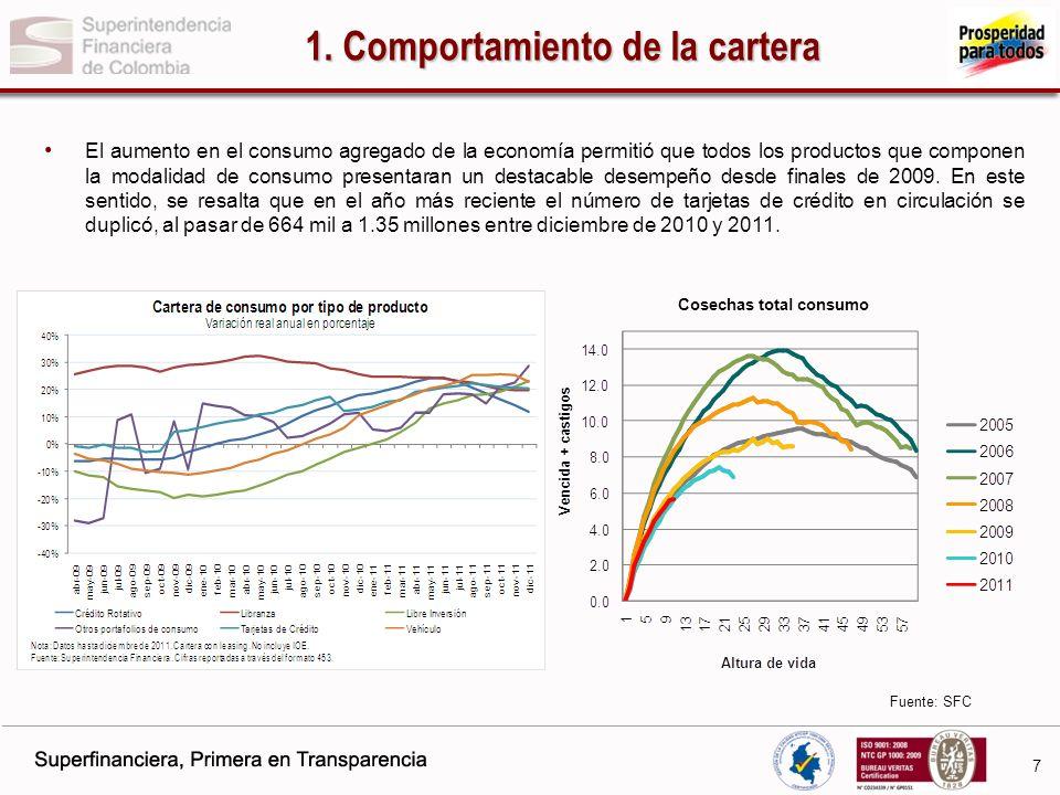 MERCADO INTEGRADO LATINOAMERICANO MILA - Posible adhesión de México al MILA.