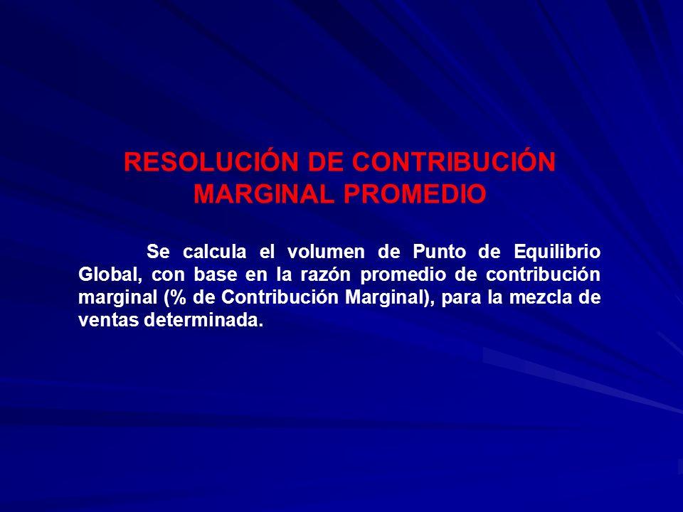 RESOLUCIÓN DE CONTRIBUCIÓN MARGINAL PROMEDIO Se calcula el volumen de Punto de Equilibrio Global, con base en la razón promedio de contribución margin
