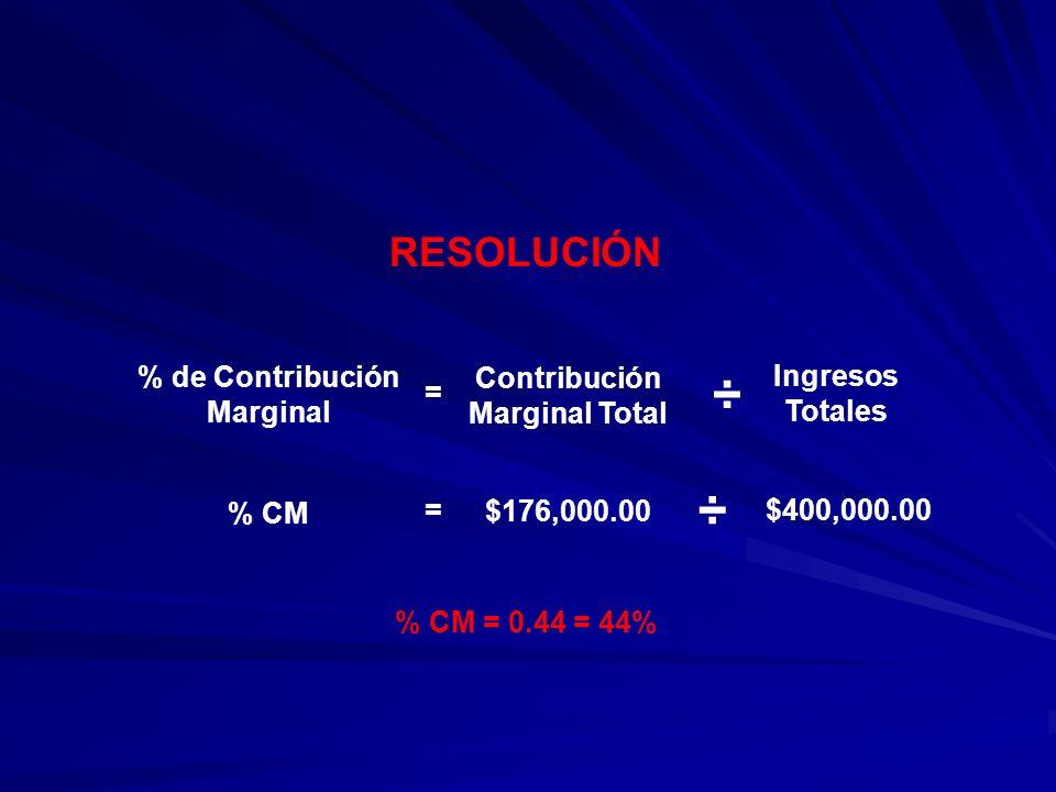 RESOLUCIÓN % de Contribución Marginal = Contribución Marginal Total ÷ Ingresos Totales % CM = $176,000.00 ÷ $400,000.00 % CM = 0.44 = 44%
