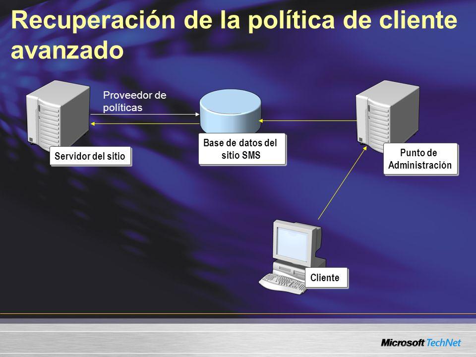 Recuperación de la política de cliente avanzado Servidor del sitio Punto de Administración Cliente Base de datos del sitio SMS Proveedor de políticas