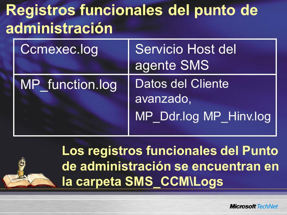 Registros funcionales del punto de administración Ccmexec.logServicio Host del agente SMS MP_function.log Datos del Cliente avanzado, MP_Ddr.log MP_Hinv.log Los registros funcionales del Punto de administración se encuentran en la carpeta SMS_CCM\Logs
