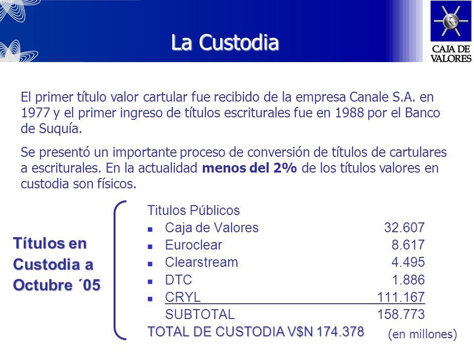 Cuentas Depositantes Cuentas Depositantes Total 604 Subcuentas Abiertas Octubre ´05 2.879.661 Con saldo 708.529 Sin saldo 2.171.132 Envío de resúmenes