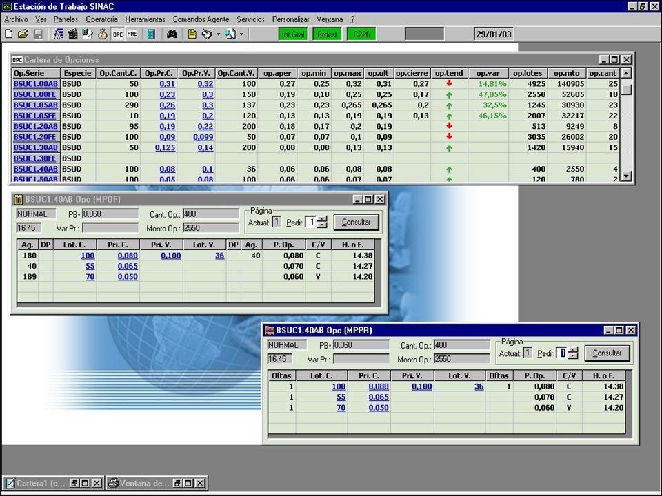 Negociación por medios electrónicos SINAC Sistema de Negociación Asistido por Computadora Difusión de Información Precio – Volumen - Ofertas Transfere