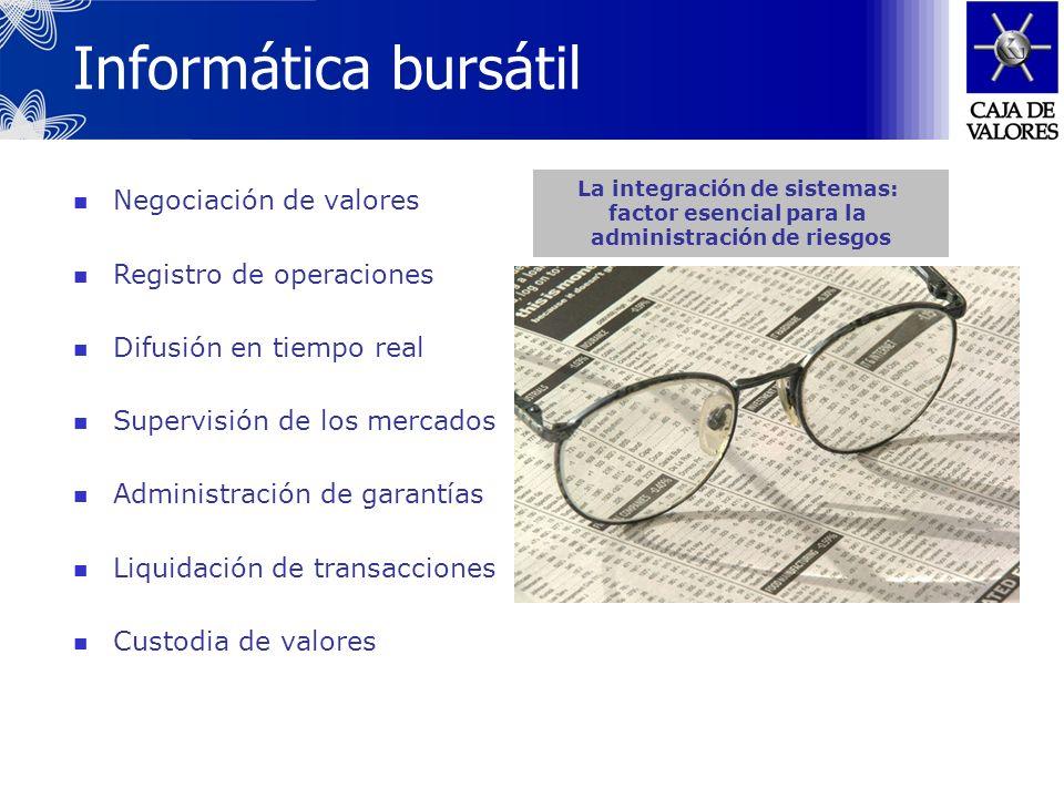 Informática bursátil El sistema de negociación automatizada (SINAC) cumple con las especificaciones de la unión de bolsas europeas. El sistema de liqu