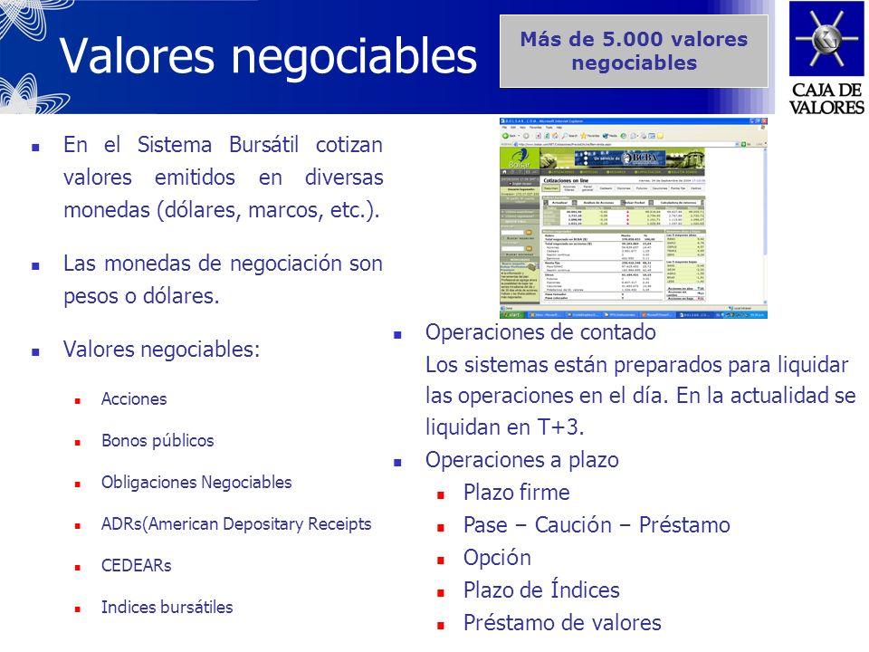 Informática bursátil La integración de sistemas: factor esencial para la administración de riesgos Negociación de valores Registro de operaciones Difu