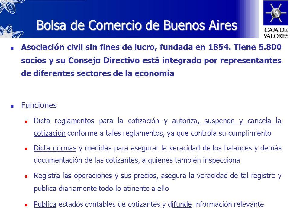 Bolsa de Comercio de Buenos Aires Asociación civil sin fines de lucro, fundada en 1854.