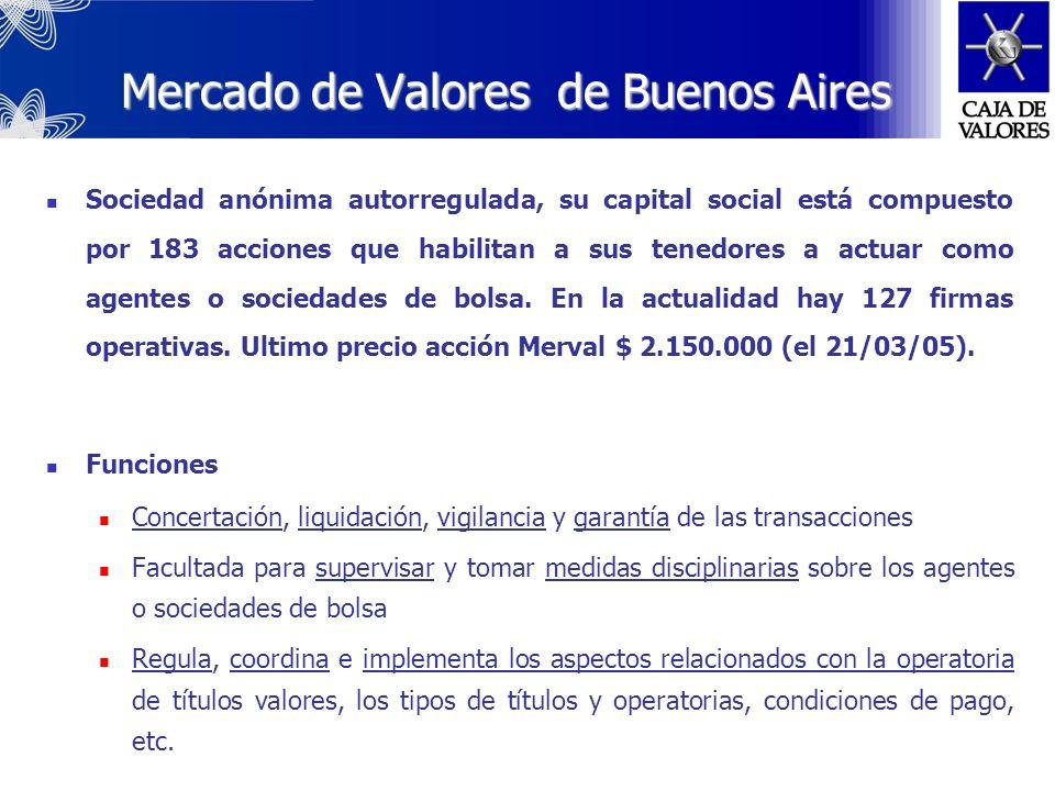 Mercado de Valores de Buenos Aires Sociedad anónima autorregulada, su capital social está compuesto por 183 acciones que habilitan a sus tenedores a actuar como agentes o sociedades de bolsa.