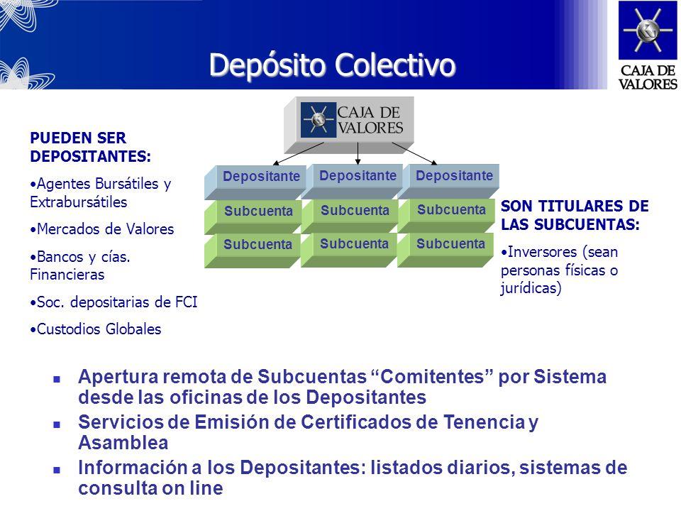Depósito Colectivo Depositante Subcuenta Depositante Subcuenta PUEDEN SER DEPOSITANTES: Agentes Bursátiles y Extrabursátiles Mercados de Valores Bancos y cías.