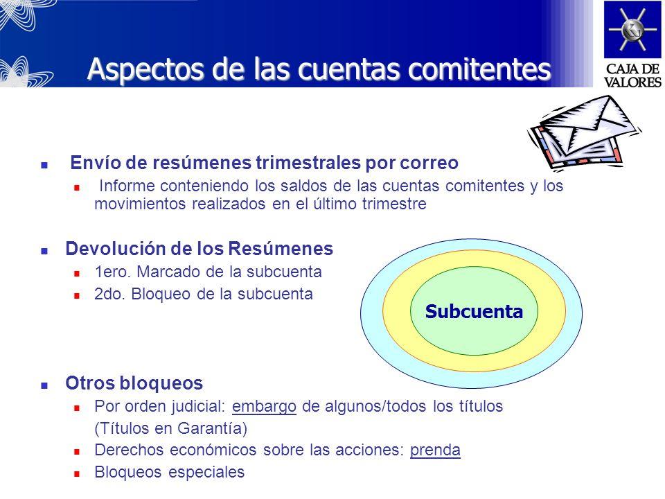 Envío de resúmenes trimestrales por correo Informe conteniendo los saldos de las cuentas comitentes y los movimientos realizados en el último trimestre Devolución de los Resúmenes 1ero.