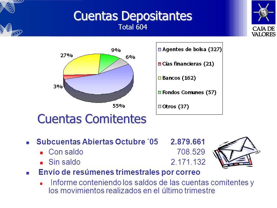 Envío de resúmenes trimestrales por correo Informe conteniendo los saldos de las cuentas comitentes y los movimientos realizados en el último trimestr