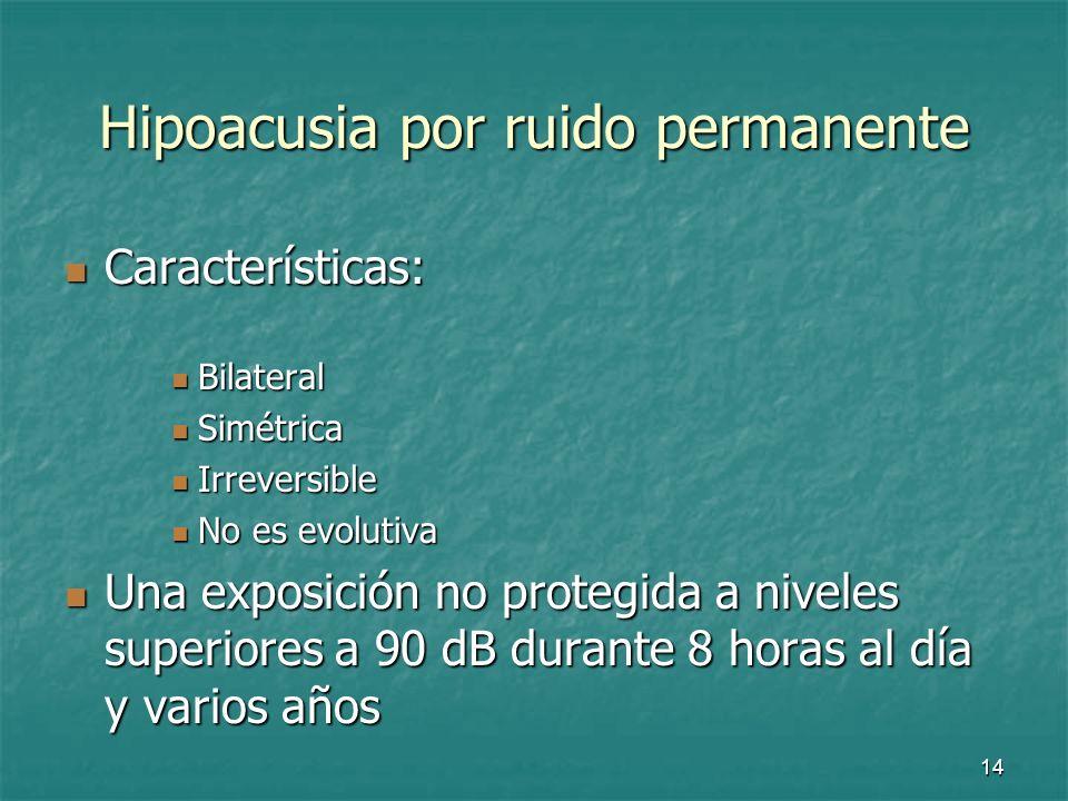15 Hipoacusia por ruido temporal Exposiciones no protegidas a niveles superiores a 90 dB por corto espacio de tiempo Exposiciones no protegidas a niveles superiores a 90 dB por corto espacio de tiempo La hipoacusia suele ceder después de cesar dicha exposición La hipoacusia suele ceder después de cesar dicha exposición