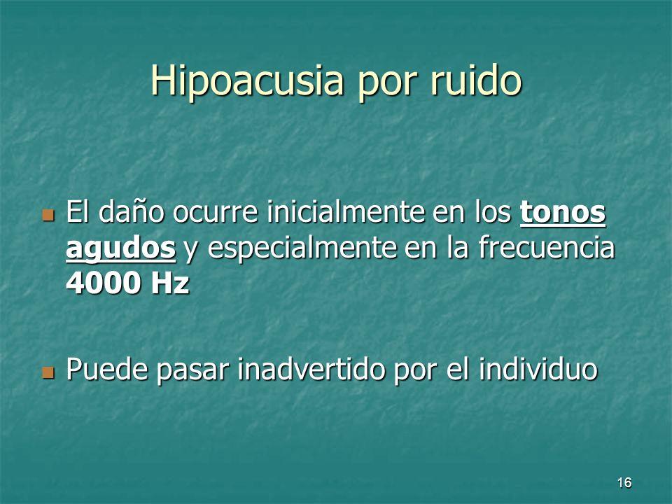 17 Hipoacusia por ruido Se asocia también al deterioro producido por la edad.