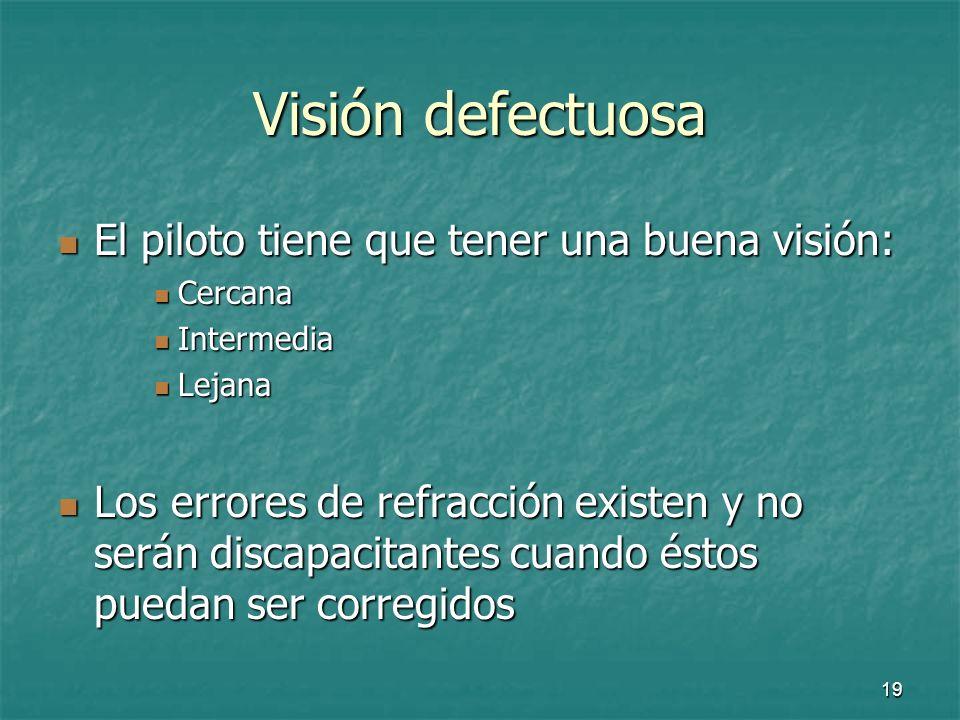 20 Errores de refracción Miopía Miopía Hipermetropía Hipermetropía Astigmatismo Astigmatismo Anisometropía Anisometropía