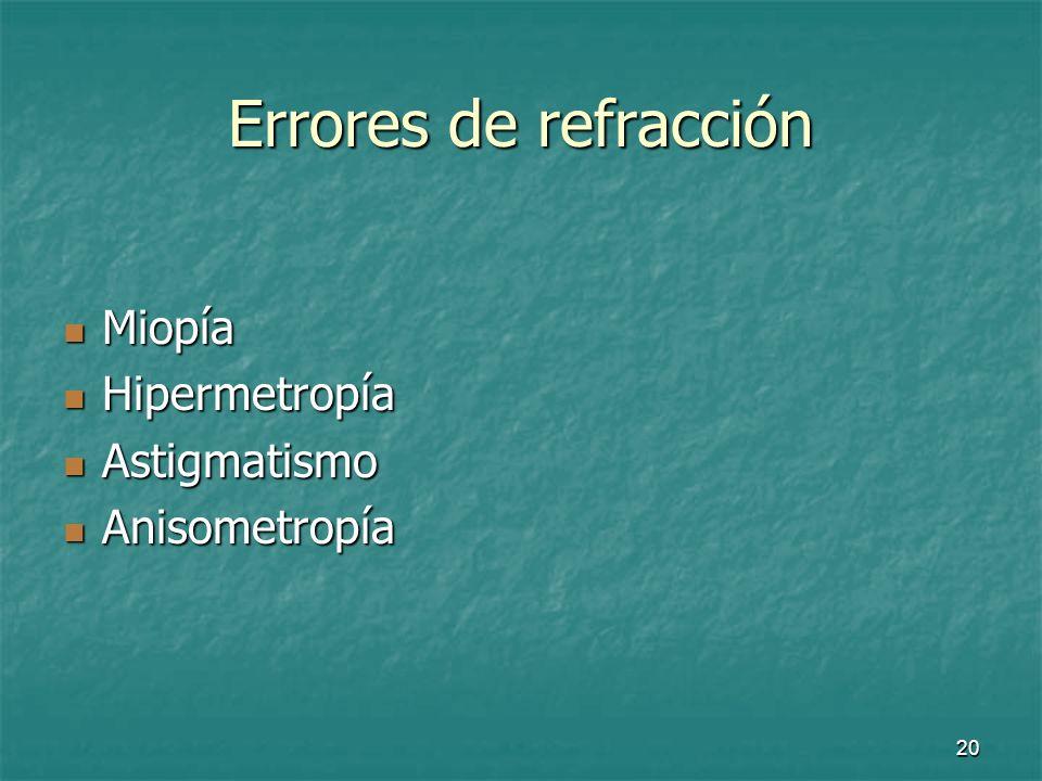 21 Errores de refracción Ojo emétrope