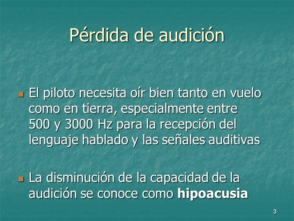 4 Tipos de hipoacusia Hipoacusia de conducción del sonido Hipoacusia de conducción del sonido Hipoacusia de percepción del sonido Hipoacusia de percepción del sonido Hipoacusia mixta Hipoacusia mixta