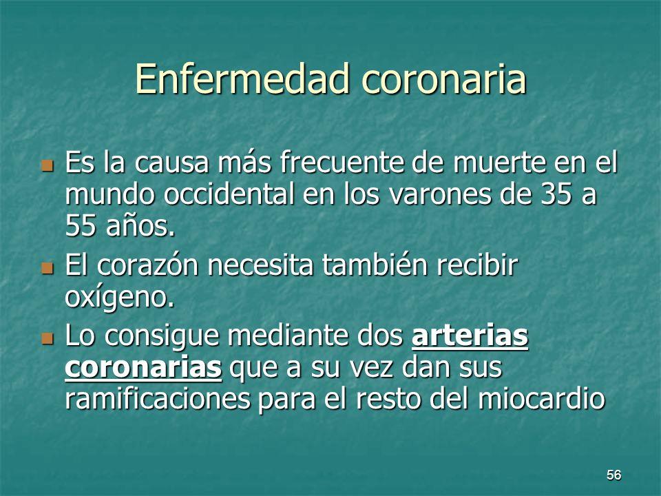 57 Enfermedad coronaria