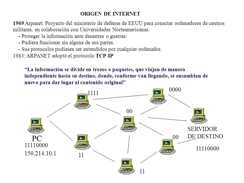 ORIGEN DE INTERNET 1969 Arpanet: Proyecto del ministerio de defensa de EEUU para conectar ordenadores de centros militares, en colaboración con Univer