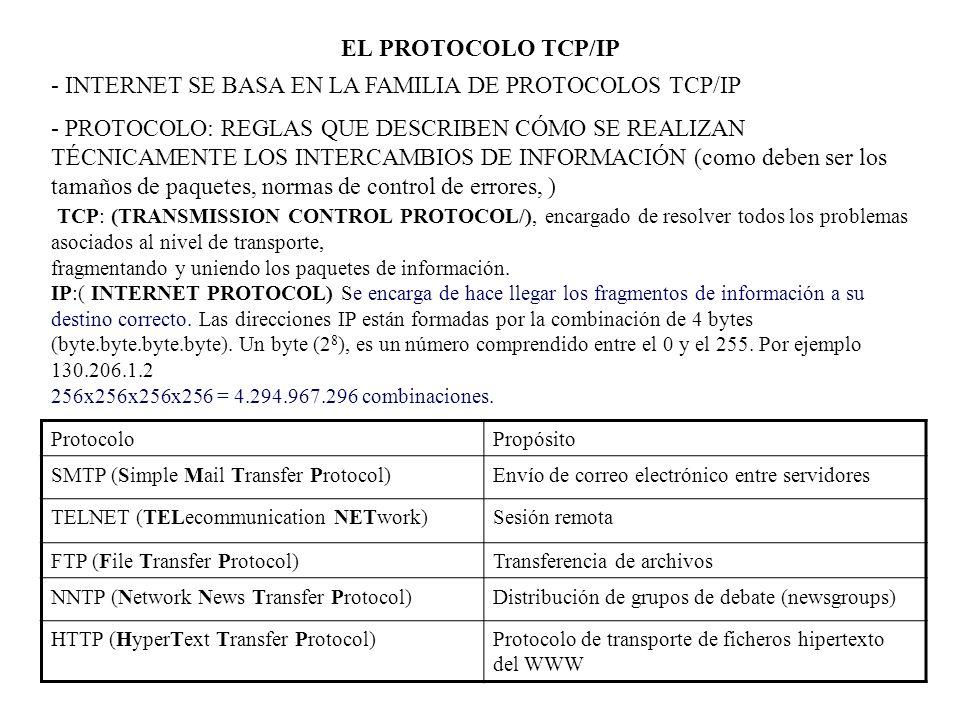- INTERNET SE BASA EN LA FAMILIA DE PROTOCOLOS TCP/IP - PROTOCOLO: REGLAS QUE DESCRIBEN CÓMO SE REALIZAN TÉCNICAMENTE LOS INTERCAMBIOS DE INFORMACIÓN