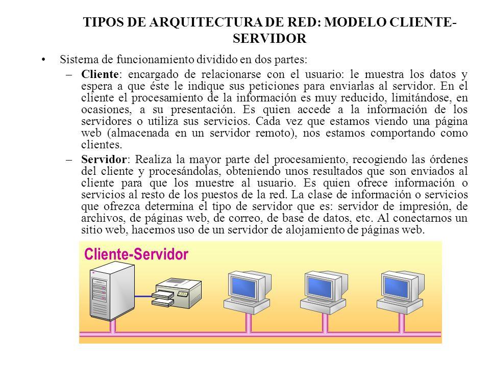TIPOS DE ARQUITECTURA DE RED: MODELO CLIENTE- SERVIDOR Sistema de funcionamiento dividido en dos partes: –Cliente: encargado de relacionarse con el us