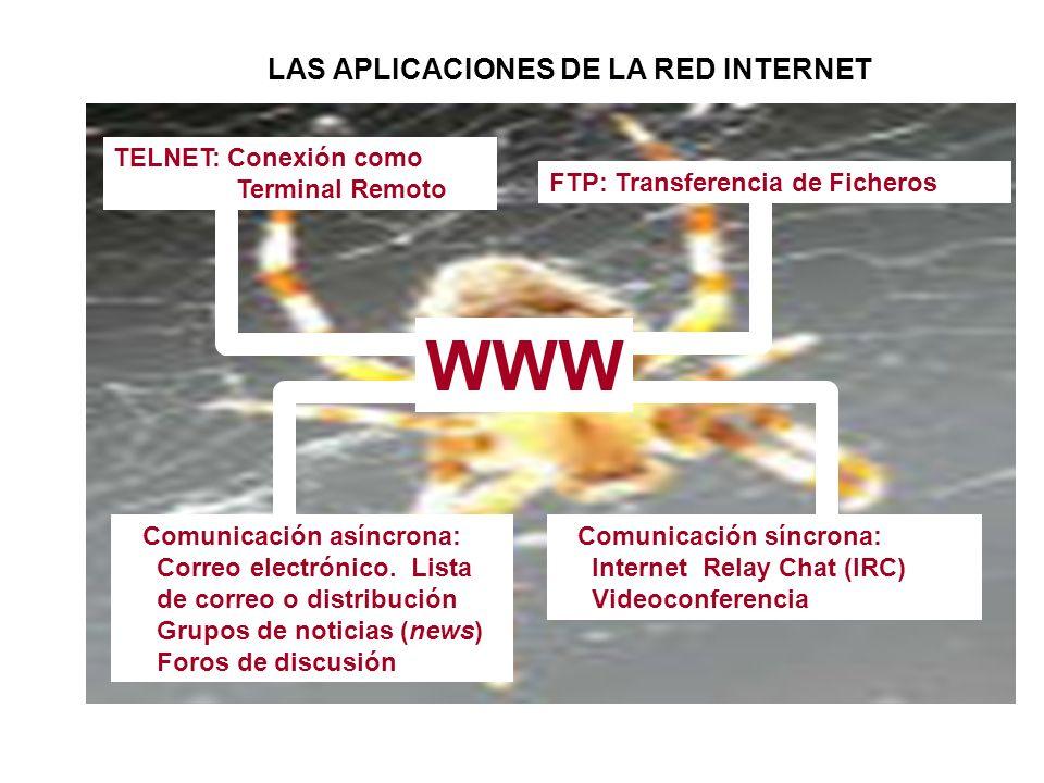 LAS APLICACIONES DE LA RED INTERNET TELNET: Conexión como Terminal Remoto FTP: Transferencia de Ficheros Comunicación síncrona: Internet Relay Chat (I