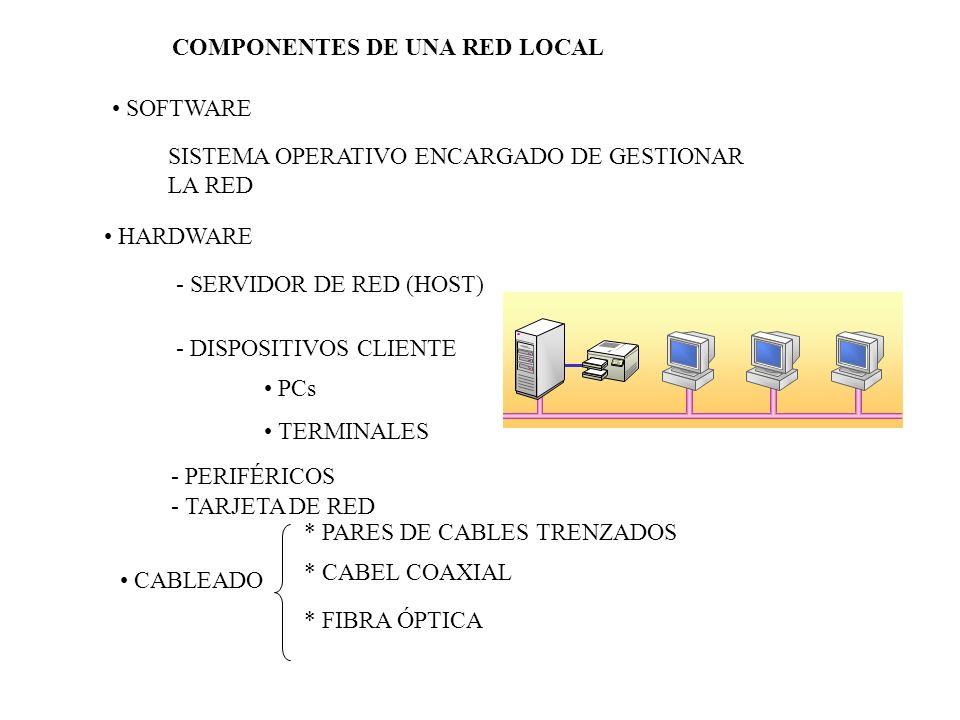 COMPONENTES DE UNA RED LOCAL SOFTWARE SISTEMA OPERATIVO ENCARGADO DE GESTIONAR LA RED HARDWARE - SERVIDOR DE RED (HOST) - DISPOSITIVOS CLIENTE PCs TER