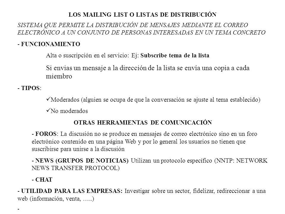 SISTEMA QUE PERMITE LA DISTRIBUCIÓN DE MENSAJES MEDIANTE EL CORREO ELECTRÓNICO A UN CONJUNTO DE PERSONAS INTERESADAS EN UN TEMA CONCRETO - FUNCIONAMIE