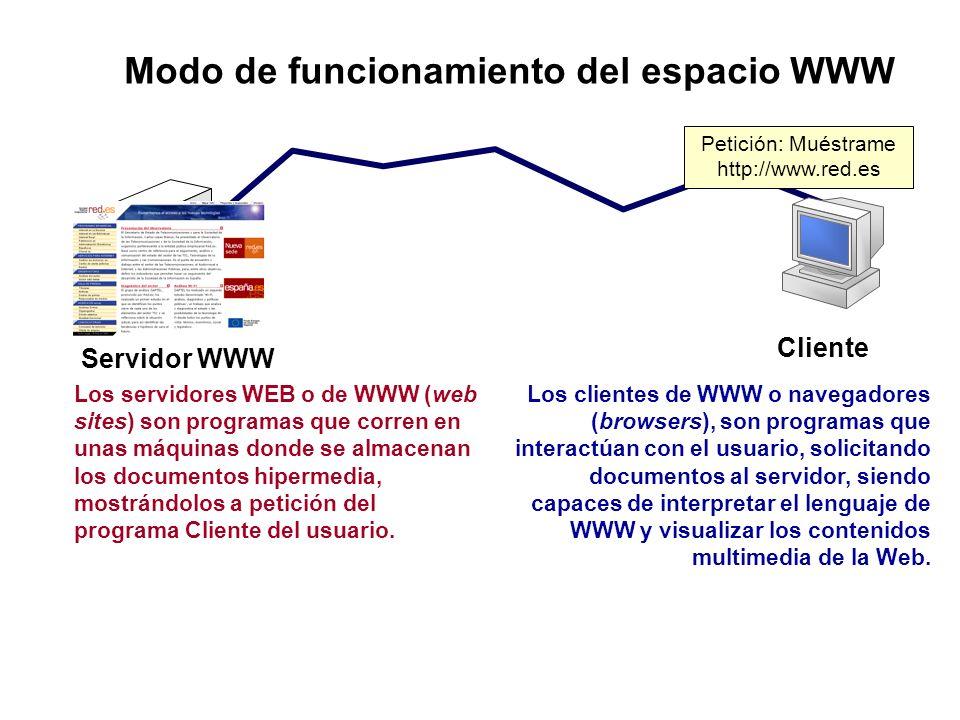 Cliente Servidor WWW Petición: Muéstrame http://www.red.es Modo de funcionamiento del espacio WWW Los servidores WEB o de WWW (web sites) son programa