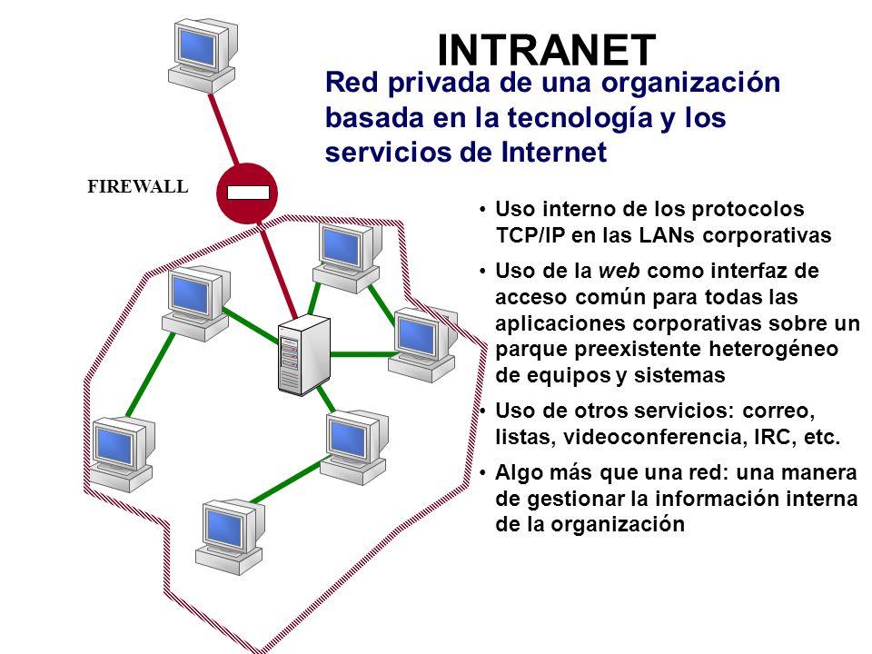 Red privada de una organización basada en la tecnología y los servicios de Internet INTRANET Uso interno de los protocolos TCP/IP en las LANs corporat