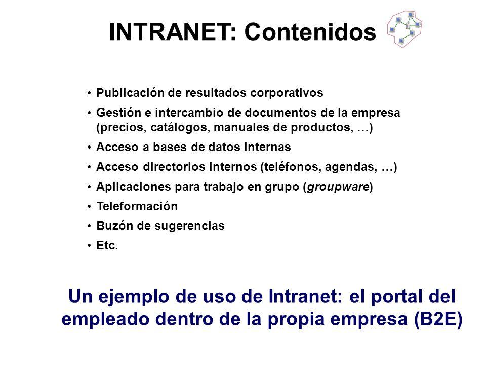INTRANET: Contenidos Publicación de resultados corporativos Gestión e intercambio de documentos de la empresa (precios, catálogos, manuales de product