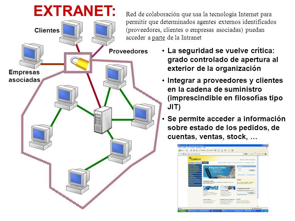Red de colaboración que usa la tecnología Internet para permitir que determinados agentes externos identificados (proveedores, clientes o empresas aso