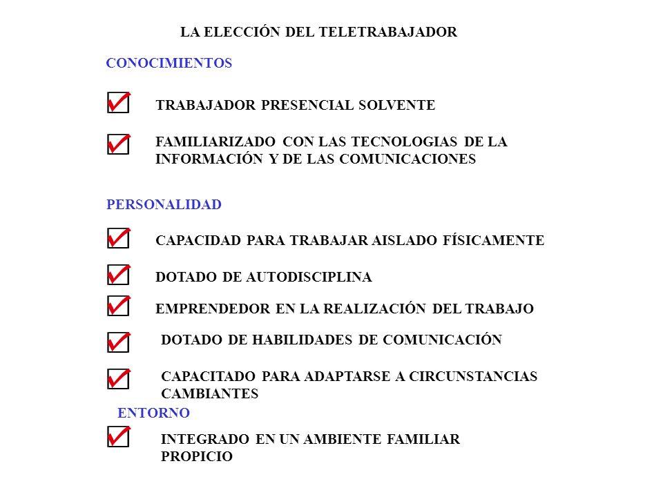 LA ELECCIÓN DEL TELETRABAJADOR FAMILIARIZADO CON LAS TECNOLOGIAS DE LA INFORMACIÓN Y DE LAS COMUNICACIONES CONOCIMIENTOS TRABAJADOR PRESENCIAL SOLVENT