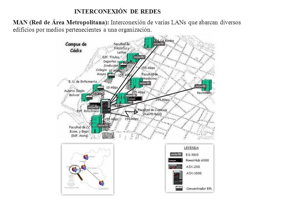 MAN (Red de Área Metropolitana): Interconexión de varias LANs que abarcan diversos edificios por medios pertenecientes a una organización. INTERCONEXI