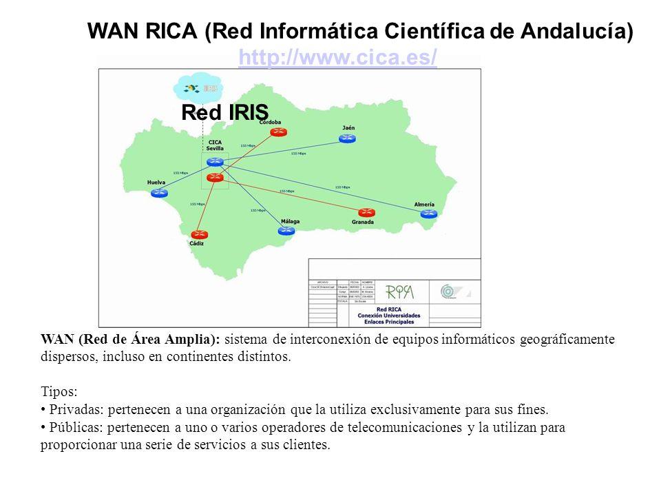 WAN RICA (Red Informática Científica de Andalucía) Red IRIS http://www.cica.es/ WAN (Red de Área Amplia): sistema de interconexión de equipos informát