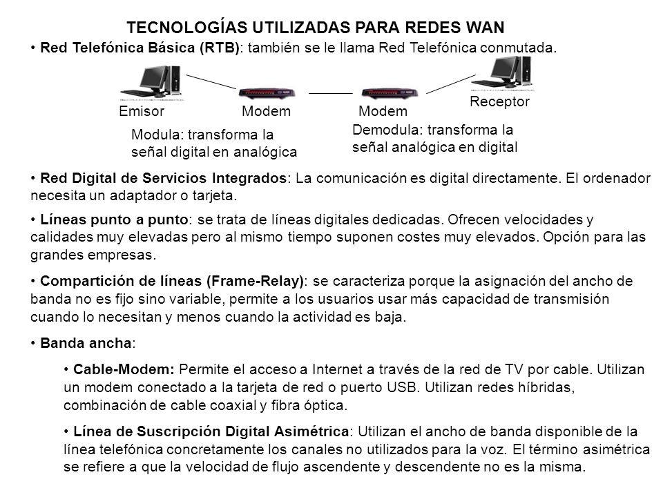 TECNOLOGÍAS UTILIZADAS PARA REDES WAN Red Telefónica Básica (RTB): también se le llama Red Telefónica conmutada. EmisorModem Receptor Modula: transfor